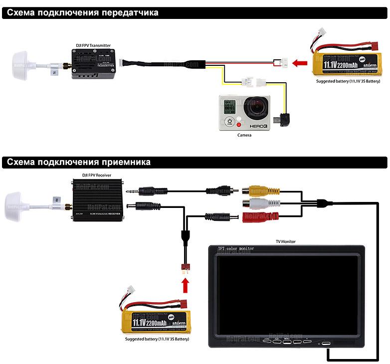 Как сделать квадрокоптер fpv